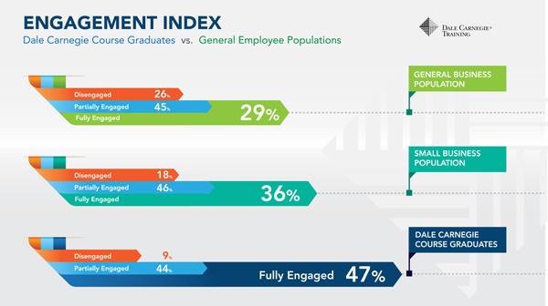 Engagement-Index-600px